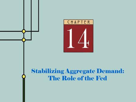 Copyright © 2001 by The McGraw-Hill Companies, Inc. All rights reserved. Slide 14 - 0 Stabilizing Aggregate Demand: The Role of the Fed.