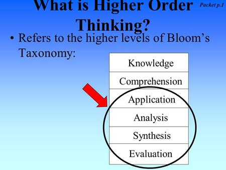 What is Higher Order Thinking? Refers to the higher levels of Bloom's Taxonomy: Knowledge Comprehension Application Analysis Synthesis Evaluation Packet.