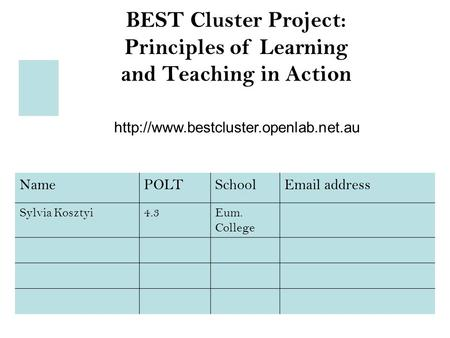 BEST Cluster Project: Principles of Learning and Teaching in Action  NamePOLTSchool address Sylvia Kosztyi4.3Eum.