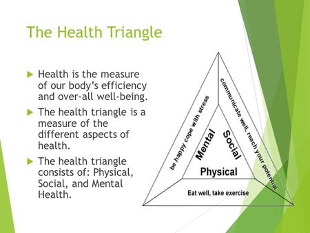 The Health Triangle  Health is the measure of our body's efficiency and over-all well-being.  The health triangle is a measure of the different aspects.