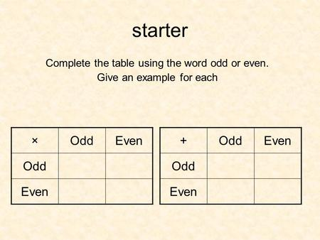 Starter Complete the table using the word odd or even. Give an example for each + OddEven Odd Even × OddEven Odd Even.