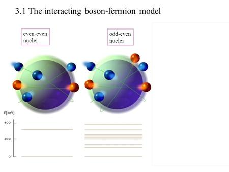 Even-even nuclei odd-even nuclei odd-odd nuclei 3.1 The interacting boson-fermion model.