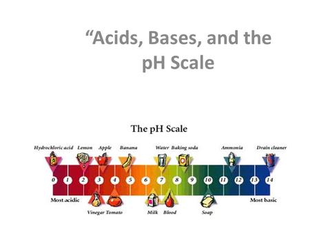 """Acids, Bases, and the pH Scale. Most substances you see are either an acid or a base. Distilled water is an exception. It is completely neutral. Pure."