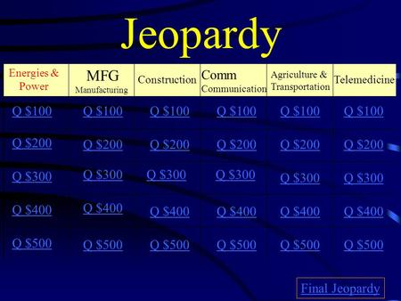 Jeopardy Energies & Power MFG Manufacturing Construction Comm Communication Agriculture & Transportation Q $100 Q $200 Q $300 Q $400 Q $500 Q $100 Q $200.