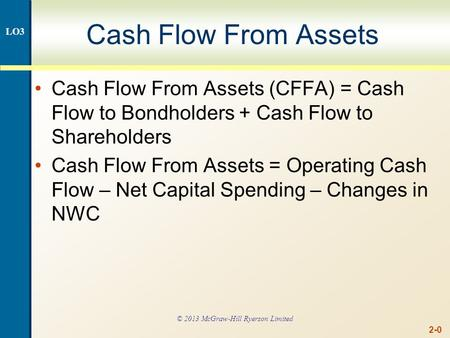 2-0 Cash Flow From Assets Cash Flow From Assets (CFFA) = Cash Flow to Bondholders + Cash Flow to Shareholders Cash Flow From Assets = Operating Cash Flow.