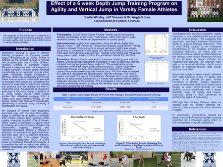 Effect of a 6 week Depth Jump Training Program on Agility and Vertical Jump in Varsity Female Athletes Introduction Methods References DiscussionPurpose.