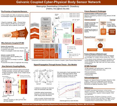 Components and Network Architecture for Galvanic Coupled Cyber Physical Body Network [1] ICNIRP (International Commission on Non-Ionizing Radiation Protection).