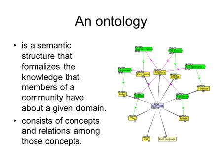 An ontology is a semantic structure that formalizes the knowledge that members of a community have about a given domain. consists of concepts and relations.