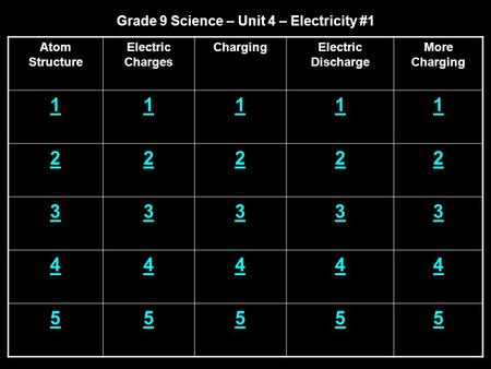 Grade 9 Science – Unit 4 – Electricity #1 Atom Structure Electric Charges ChargingElectric Discharge More Charging 11111 22222 33333 44444 55555.