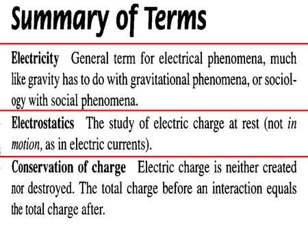 22.1. 22.2 22.3 22.4 22.5 Charge Attraction Or Repulsion Charging by Transfer.