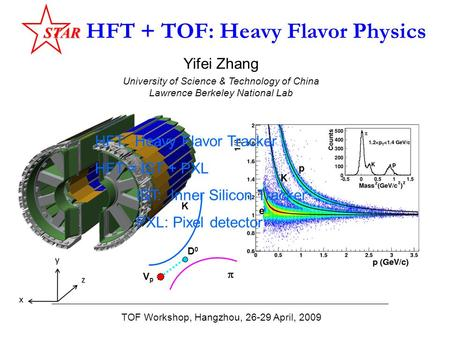 HFT + TOF: Heavy Flavor Physics Yifei Zhang University of Science & Technology of China Lawrence Berkeley National Lab TOF Workshop, Hangzhou, 26-29 April,