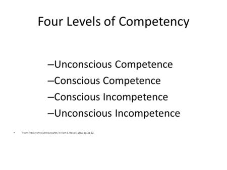 Four Levels of Competency – Unconscious Competence – Conscious Competence – Conscious Incompetence – Unconscious Incompetence From T HE E MPATHIC C OMMUNICATOR,