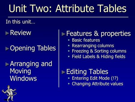 Unit Two: Attribute Tables In this unit… ► Features & properties  Basic features  Rearranging columns  Freezing & Sorting columns  Field Labels & Hiding.