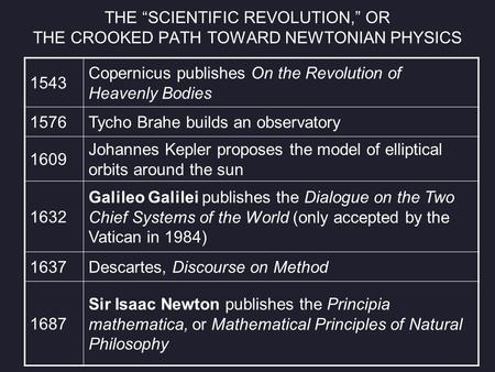 "THE ""SCIENTIFIC REVOLUTION,"" OR THE CROOKED PATH TOWARD NEWTONIAN PHYSICS 1543 Copernicus publishes On the Revolution of Heavenly Bodies 1576Tycho Brahe."