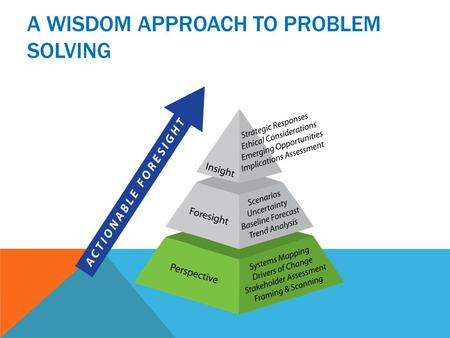 A WISDOM APPROACH TO PROBLEM SOLVING. Are things getting BETTER or WORSE in the world? How Can This Question Be Answered?