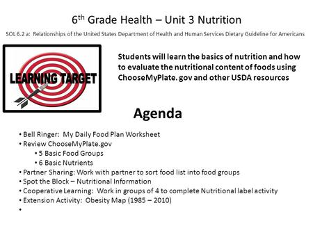 6 th Grade Health – Unit 3 Nutrition Agenda Bell Ringer: My Daily Food Plan Worksheet Review ChooseMyPlate.gov 5 Basic Food Groups 6 Basic Nutrients Partner.