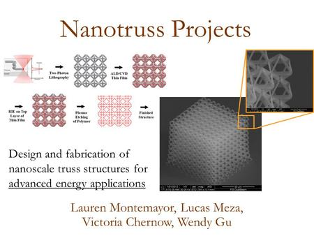 Nanotruss Projects Lauren Montemayor, Lucas Meza, Victoria Chernow, Wendy Gu Design and fabrication of nanoscale truss structures for advanced energy applications.