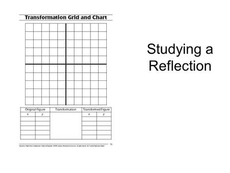 Studying a Reflection. Create a reflection Place the Communicator ® on top of the Transformation Grid and Chart template Locate the three vertices: A(1,0),