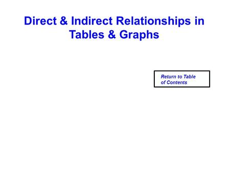 Direct & Indirect Relationships in