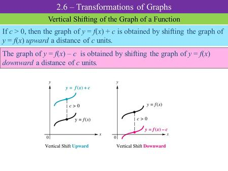 2.6 – Transformations of Graphs