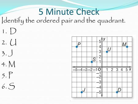 5 Minute Check Identify the ordered pair and the quadrant. 1. D 2. U 3. J 4. M 5. P 6. S.