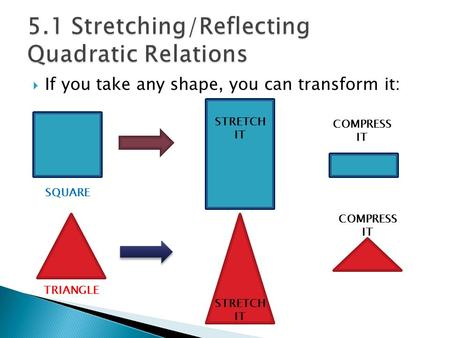 5.1 Stretching/Reflecting Quadratic Relations