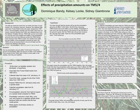 B Effects of precipitation amounts on TM5/4 Dominique Bandy, Kelsey Locke, Sidney Giambrone Question: How do precipitation amounts affect Tm5/4 ratios?