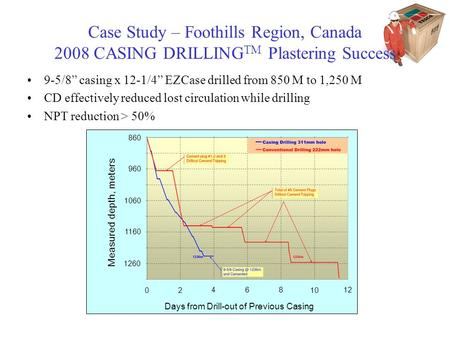 "Case Study – Foothills Region, Canada 2008 CASING DRILLING TM Plastering Success 9-5/8"" casing x 12-1/4"" EZCase drilled from 850 M to 1,250 M CD effectively."