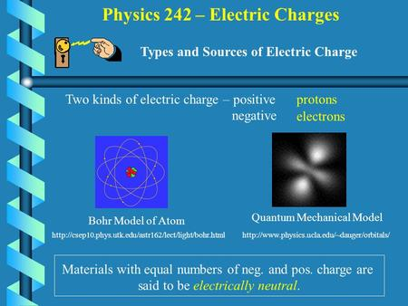 Physics 242 – Electric Charges Types and Sources of Electric Charge Two kinds of electric charge – positive negative electrons protons