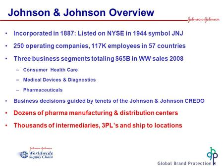 Johnson & Johnson Overview Incorporated in 1887: Listed on NYSE in 1944 symbol JNJ 250 operating companies, 117K employees in 57 countries Three business.