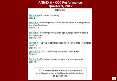 ANNEX A - CQC Performance, Quarter 3, 2012 Contents Section 1 Section 1 – Scorecard summary Slide 2 Section 2 Section 2 – delivery priority 1: Deliver.