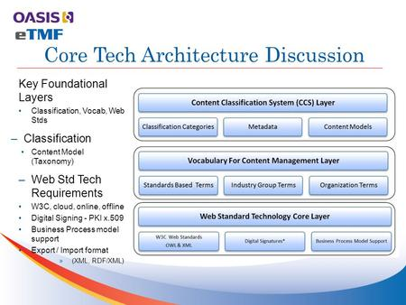 Key Foundational Layers Classification, Vocab, Web Stds –Classification Content Model (Taxonomy) –Web Std Tech Requirements W3C, cloud, online, offline.
