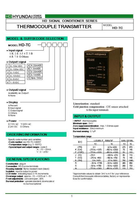 1 HD SIGNAL CONDITIONER SERIES THERMOCOUPLE TRANSMITTER MODEL HD-TC MODEL & SUFFIX CODE SELECTION HD-TC MODEL ■ Output1 signal ■ Output2 signal Availability.