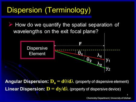 1 Dispersion (Terminology)   How do we quantify the spatial separation of wavelengths on the exit focal plane? Angular Dispersion : D a = dθ/dλ (property.