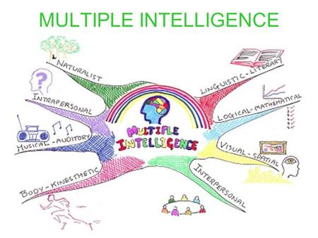 MULTIPLE INTELLIGENCE. Visual-Spatial Intelligence These learners tend to think in pictures and need to create vivid mental images. They enjoy looking.