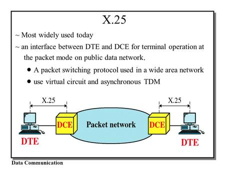 Data Communication X.25 ~ Most widely used today ~ an interface between DTE and DCE for terminal operation at the packet mode on public data network. l.