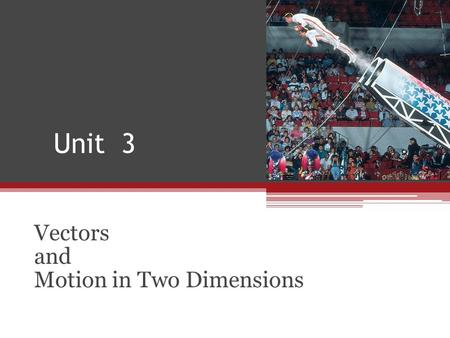 Unit 3 Vectors and Motion in Two Dimensions. What is a vector A vector is a graphical representation of a mathematical concept Every vector has 2 specific.