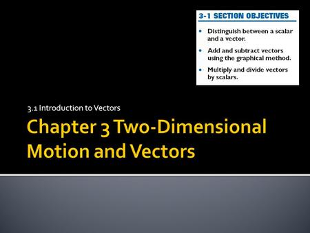 3.1 Introduction to Vectors.  Vectors indicate direction; scalars do not  Examples of scalars: time, speed, volume, temperature  Examples of vectors: