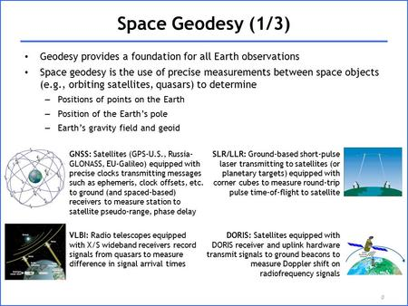 Space Geodesy (1/3) Geodesy provides a foundation for all Earth observations Space geodesy is the use of precise measurements between space objects (e.g.,