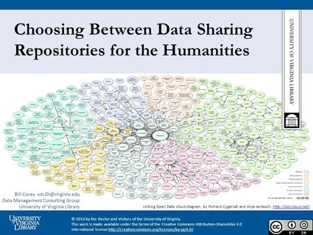 Choosing Between Data Sharing Repositories for the Humanities Linking Open Data cloud diagram, by Richard Cyganiak and Anja Jentzsch.