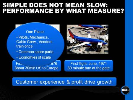 SIMPLE DOES NOT MEAN SLOW: PERFORMANCE BY WHAT MEASURE? 1 Customer experience & profit drive growth First flight: June, 1971 30 minute turn at the gate.