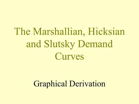 The Marshallian, Hicksian and Slutsky Demand Curves Graphical Derivation.
