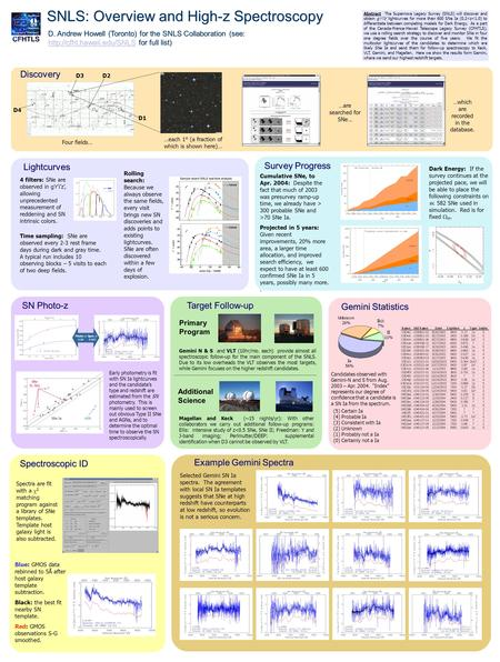 SNLS: Overview and High-z Spectroscopy D. Andrew Howell (Toronto) for the SNLS Collaboration (see:  for full list)