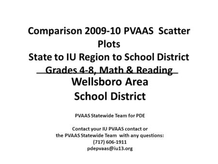 Comparison 2009-10 PVAAS Scatter Plots State to IU Region to School District Grades 4-8, Math & Reading PVAAS Statewide Team for PDE Contact your IU PVAAS.