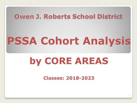PSSA Cohort Analysis by CORE AREAS Classes: 2018-2023 1.