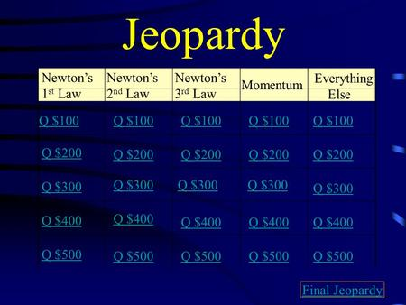 Jeopardy Newton's 1 st Law Newton's 2 nd Law Newton's 3 rd Law Momentum Everything Else Q $100 Q $200 Q $300 Q $400 Q $500 Q $100 Q $200 Q $300 Q $400.