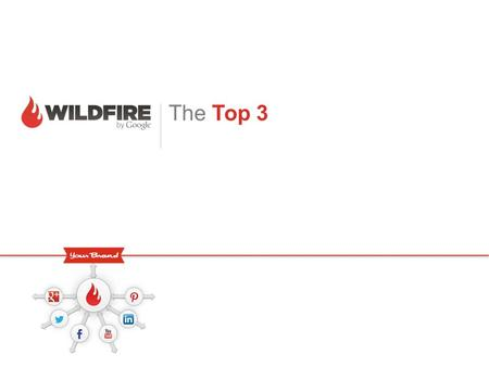Wildfire, a division of Google | wildfireapp.com | 888. 274.0929 | and Proprietary 1 The Top 3.