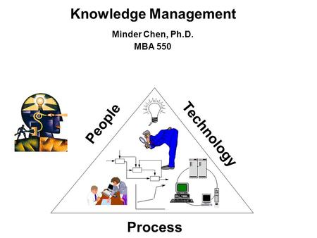 Knowledge Management Minder Chen, Ph.D. MBA 550 People Technology Process.