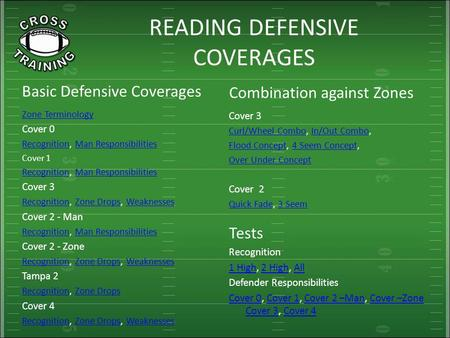 READING DEFENSIVE COVERAGES Basic Defensive Coverages Zone Terminology Cover 0 RecognitionRecognition, Man ResponsibilitiesMan Responsibilities Cover 1.