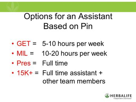 Options for an Assistant Based on Pin GET = 5-10 hours per week MIL = 10-20 hours per week Pres = Full time 15K+ = Full time assistant + other team members.